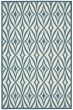 Product Image of Transitional Azure Area Rug