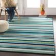 Product Image of Teal, Aqua, Lime, Dark Blue  Striped Area Rug